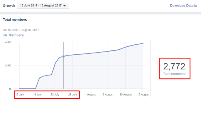 total group members graph facebook groups best practices