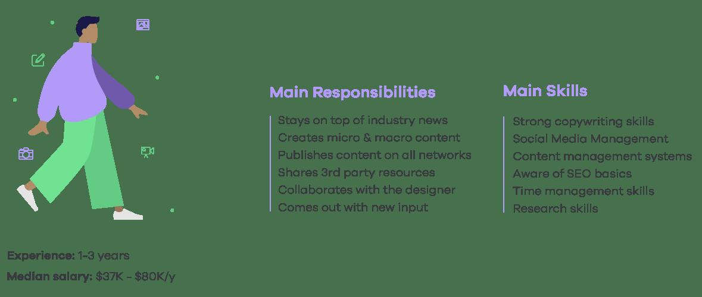 social-media-content-creator-curator