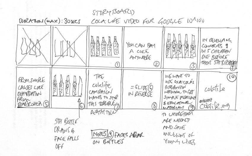 video storyboard social media videos