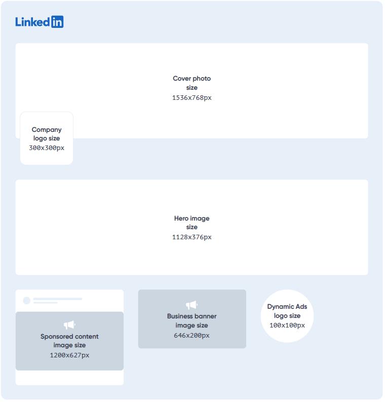 LinkedIn image size guide