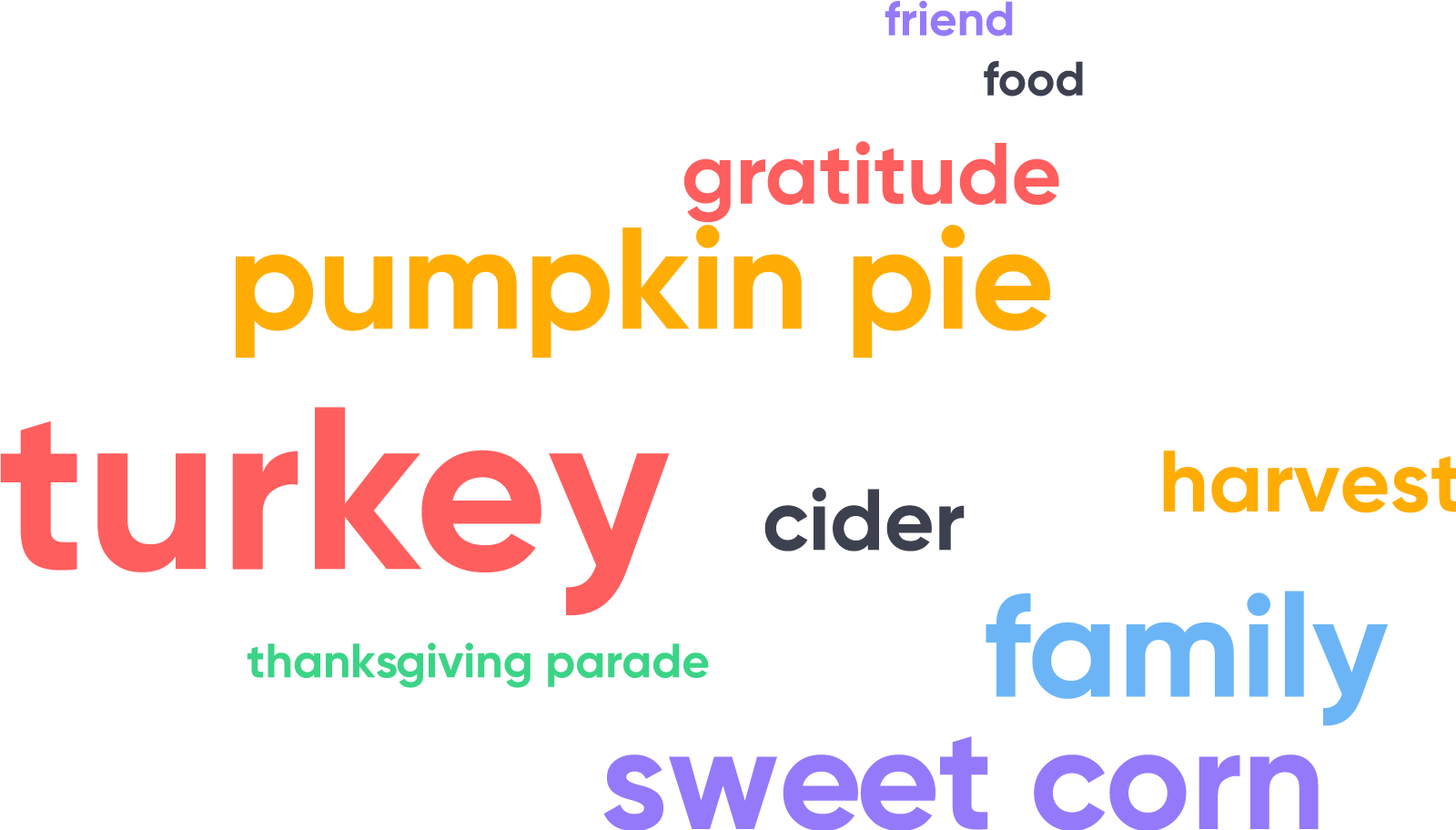 Thanksgiving topics for marketing campaigns