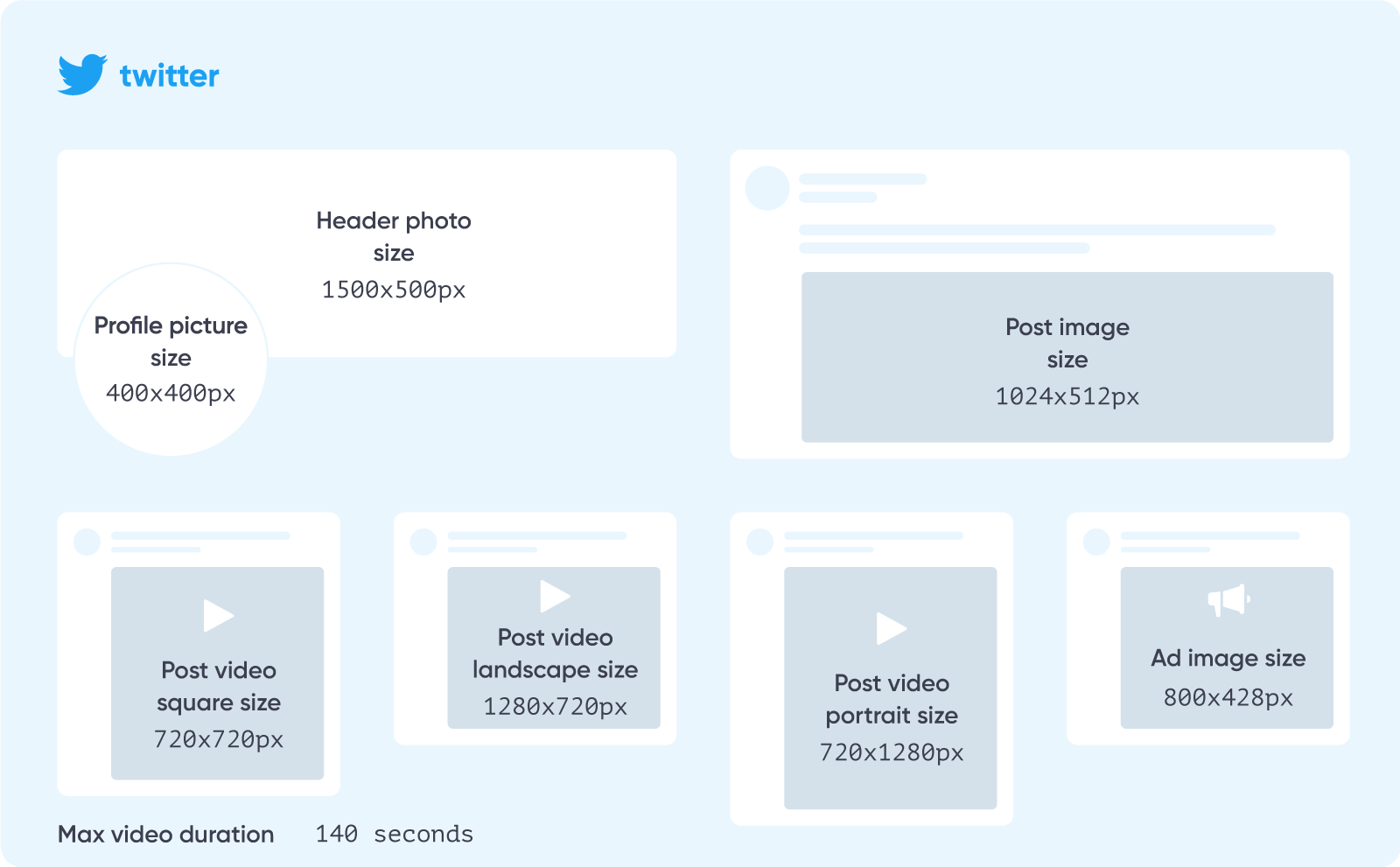 Twitter image size guide