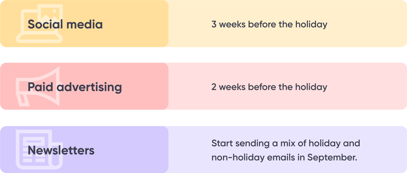 when to start talking about the holidays