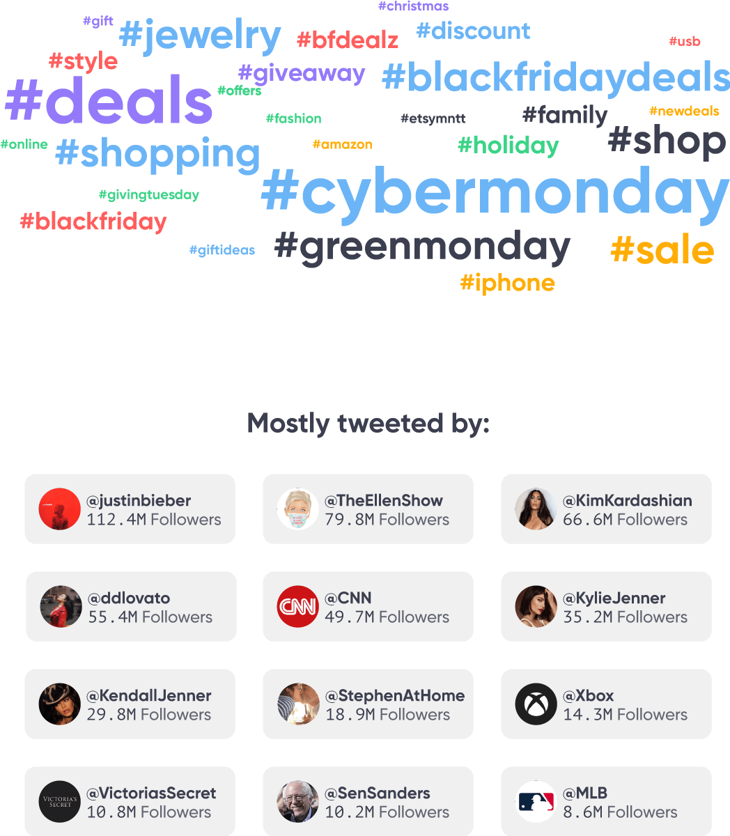 Cyber Monday Twitter Hashtags